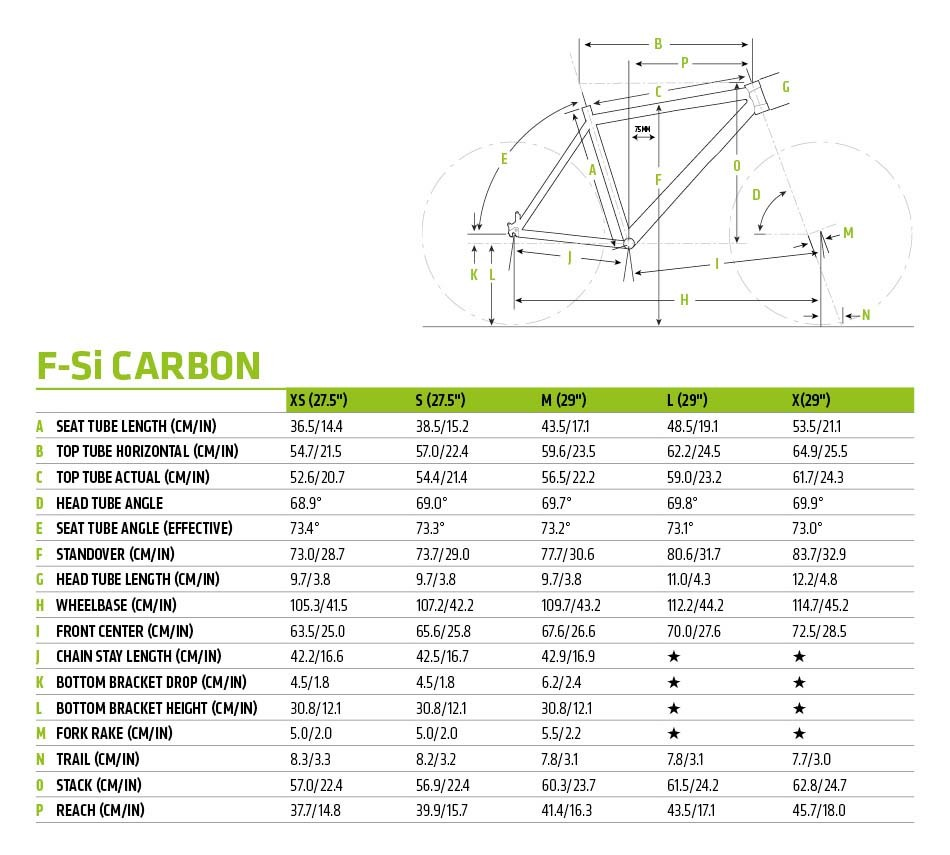 F-Si Carbon 1 -