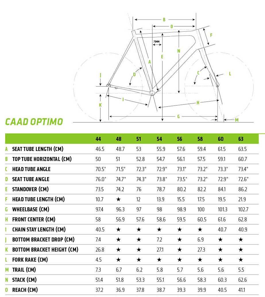 CAAD Optimo 105 -