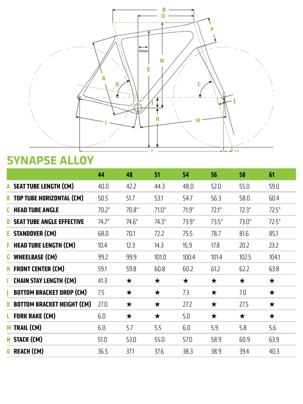 Synapse Disc 105 -