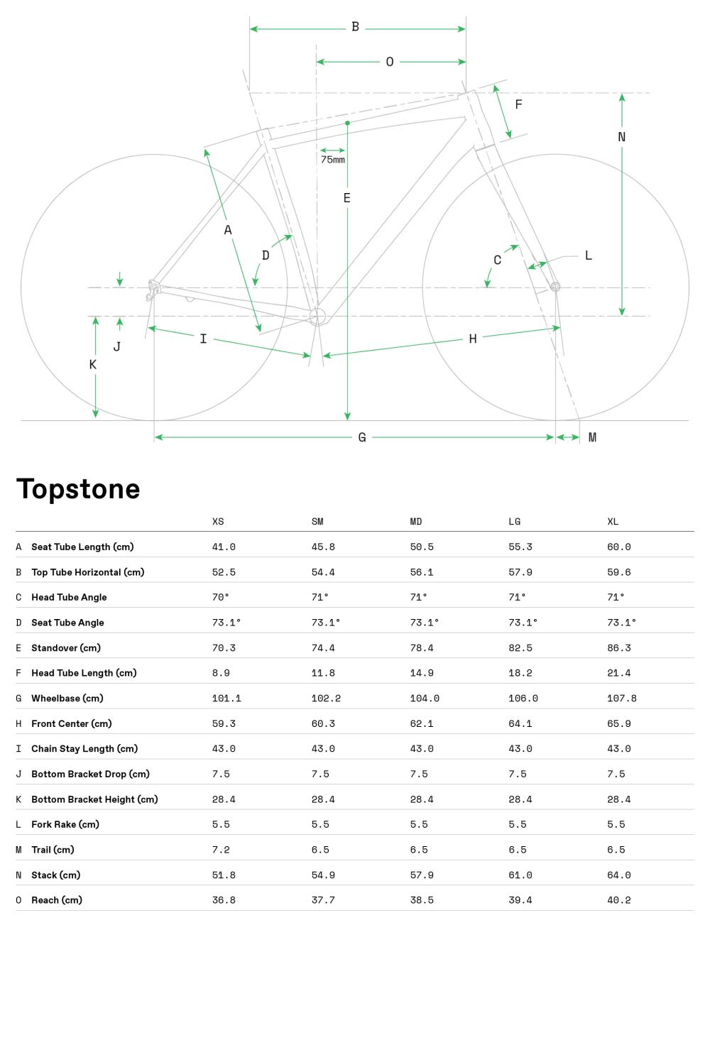 Topstone 1 -
