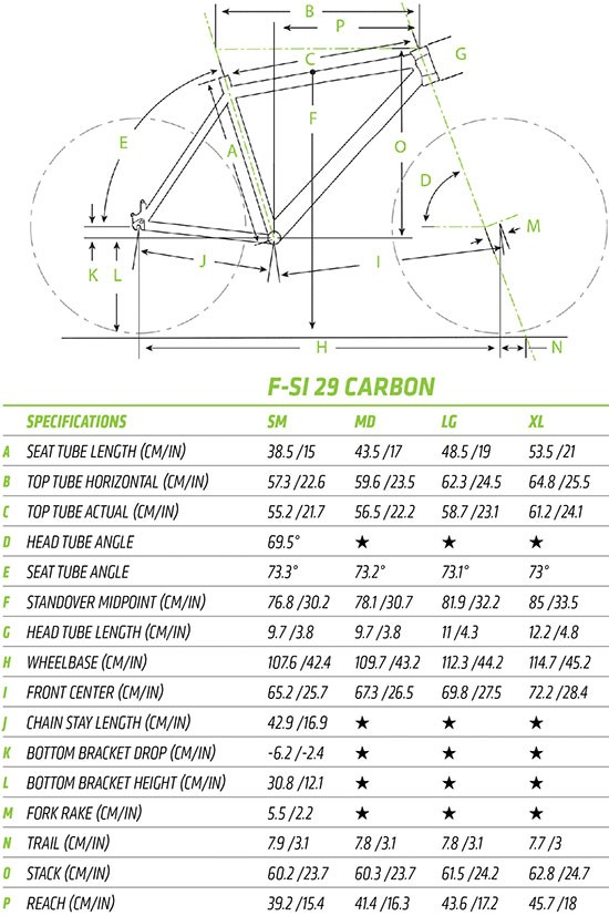 F-Si Carbon Black Inc -